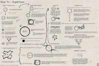 Madeline Cotton / How to Supernova Infographic > QuartzComposer @ deviantart