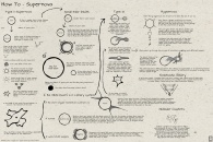 Madeline Cotton / How to Supernova Infographic > QuartzComposer @ deviantart